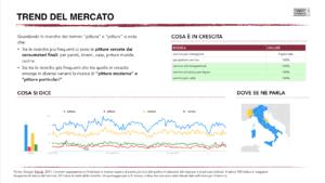 trend del mercato - indagine di mercato preliminare